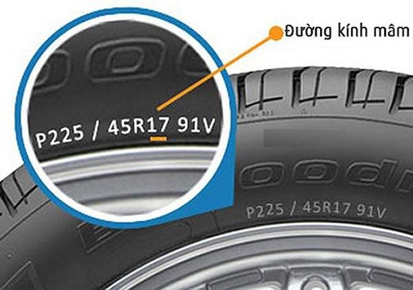 Hướng dẫn cách đọc thông số kỹ thuật lốp xe oto